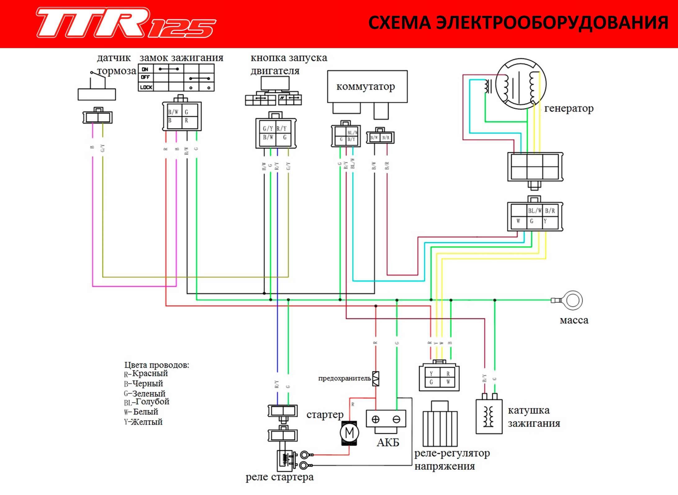 Схема подключения датчик передачи на мотоцикле Африканские косички на средние волосы фото